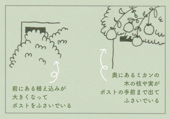 植物に覆われているポスト