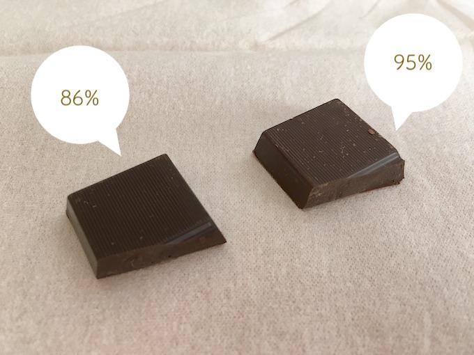 『チョコレート効果』86%と95%の中身断面図